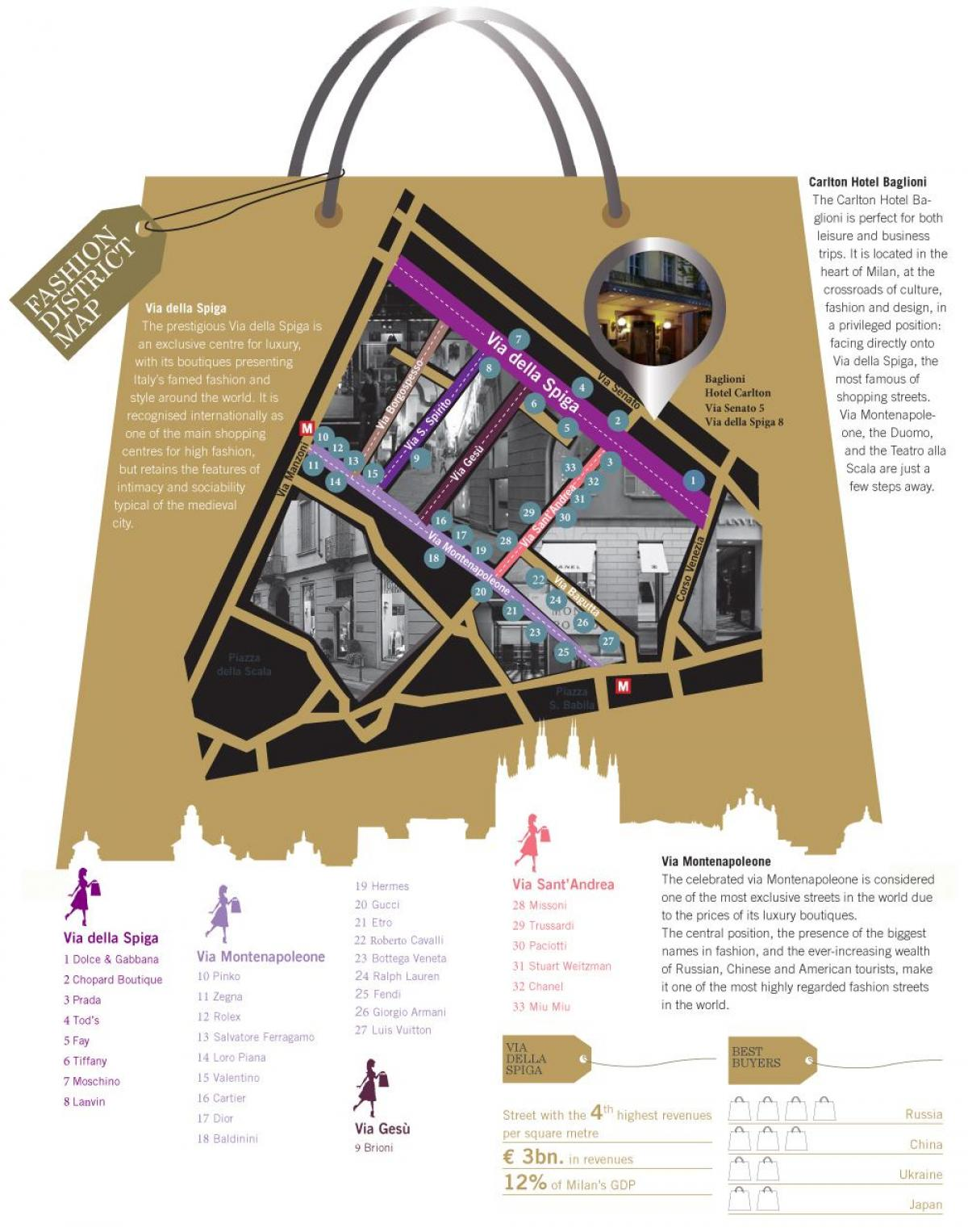 mapa milan fashion district
